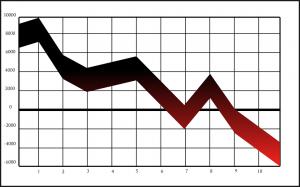 graph-36929_960_720